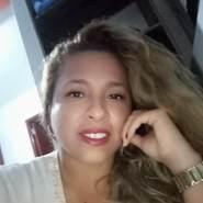 danare7's profile photo