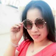 madianad's profile photo
