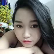 ngand4535's profile photo