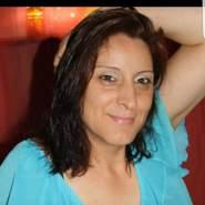tina2752's profile photo