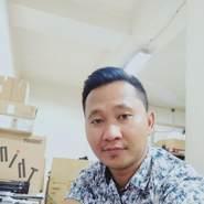 andrya160's profile photo