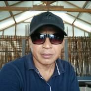 siswantos11's profile photo
