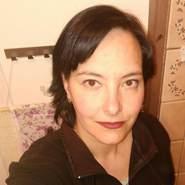 user_sitp16738's profile photo