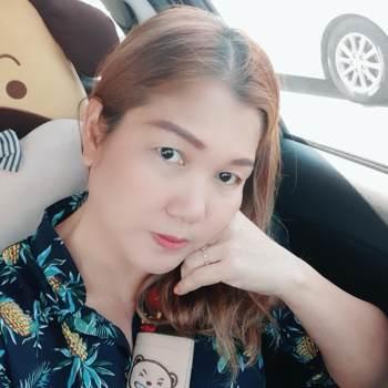 hanami2024_Krung Thep Maha Nakhon_Độc thân_Nữ