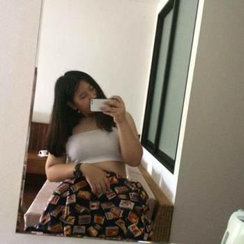 user_scdy189_Chiang Mai_Độc thân_Nữ