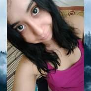 uakxwilliam's profile photo