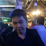curlyluangprabang's profile photo