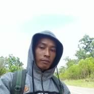 renos187's profile photo