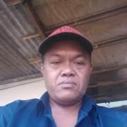 user_igtze73's profile photo