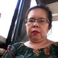 chatarinar's profile photo