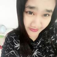jiraponm's profile photo
