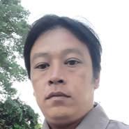 char596's profile photo