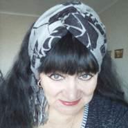 marinakrasilnikova78's profile photo