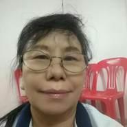 somnaleeatgmailcom's profile photo