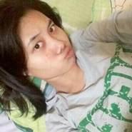 Ain_love98's profile photo