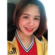 chayakornp4's profile photo