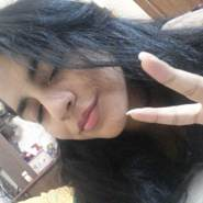 user_gkoi7940's profile photo