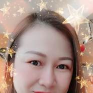 winnie2086's profile photo