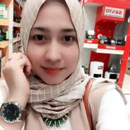 TryAyu91's profile photo
