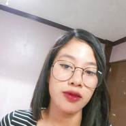charisau's profile photo