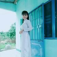 lanhu21's profile photo