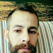 rizad021's profile photo