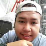 kawin_pee's profile photo