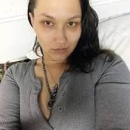 ibvhczjwvpmxzvvk's profile photo