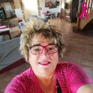musettel's profile photo