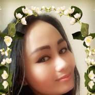 hana195's profile photo