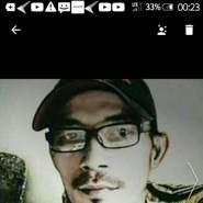 warsito24's profile photo