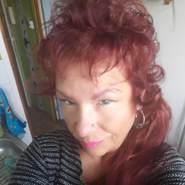 szoszis's profile photo