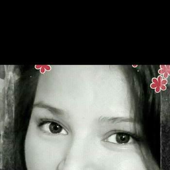 Abbytkm_Guatemala_Célibataire_Femme