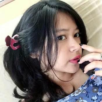 carmen952011_Jawa Timur_Alleenstaand_Vrouw