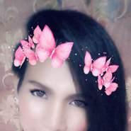 Sweet_Ellaine's profile photo