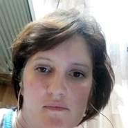 imelinuk's profile photo