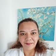 reimichina's profile photo