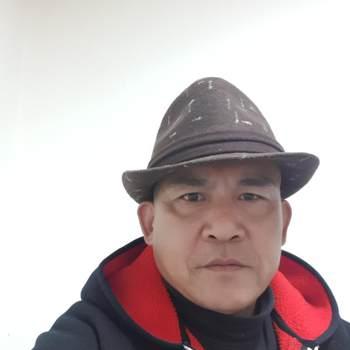 gjohanbu68_Incheon-Gwangyeoksi_Single_Male