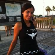 lillin_ruel's profile photo