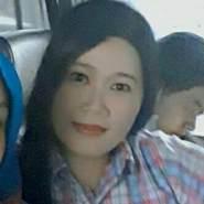 tabitan6's profile photo