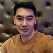 wangvallery76's profile photo