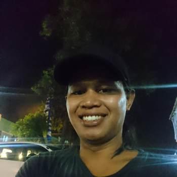 ragils98_Riau_独身_男性