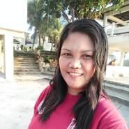 dhenzo9's profile photo