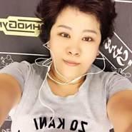 sunyuysn's profile photo