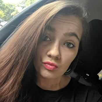 rebeckam5_Arkansas_Single_Female
