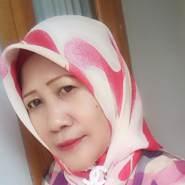 dianan141's profile photo