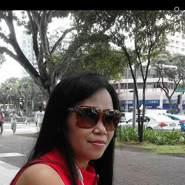 atinh180's profile photo
