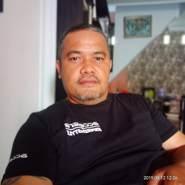 thomas69giarto's profile photo