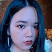 minhn245's profile photo