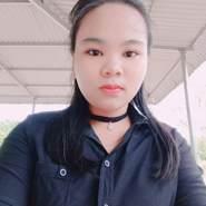 ngocn39's profile photo